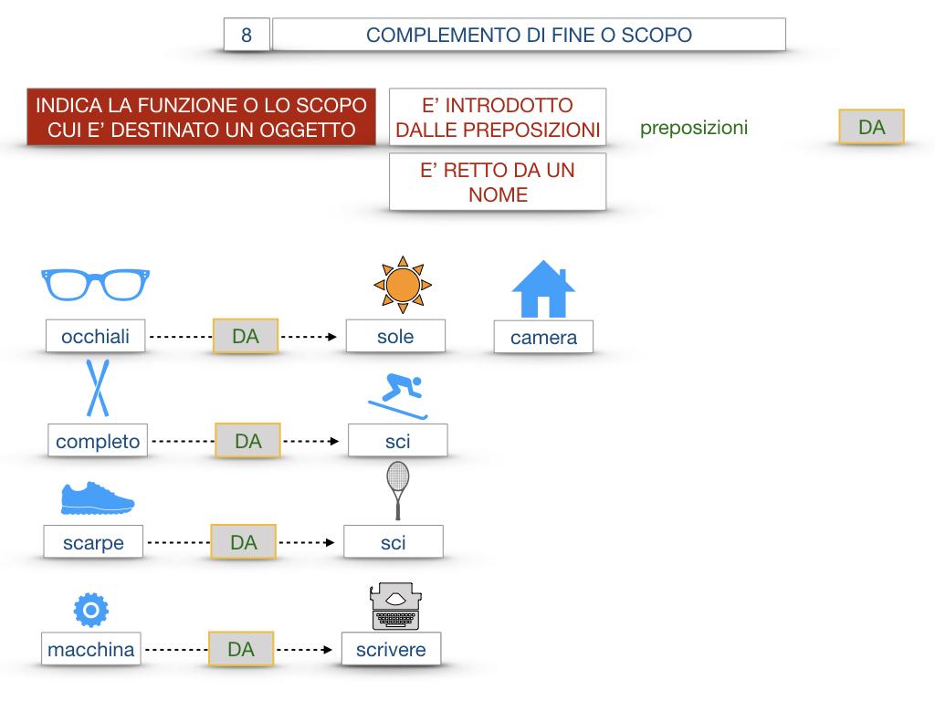 23. I COMPLEMENTI_DI CAUSA_DI FINE O SCOPO_SIMULAZIONE.143