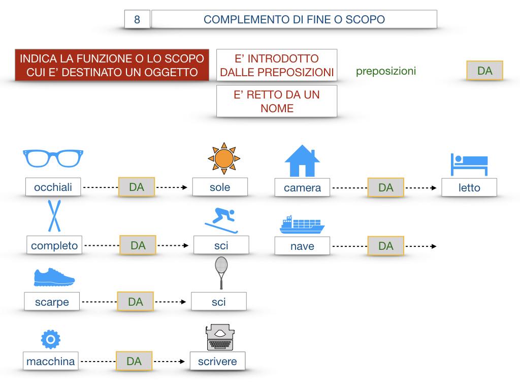 23. I COMPLEMENTI_DI CAUSA_DI FINE O SCOPO_SIMULAZIONE.146