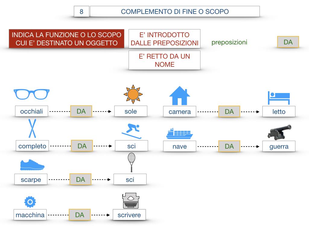 23. I COMPLEMENTI_DI CAUSA_DI FINE O SCOPO_SIMULAZIONE.147