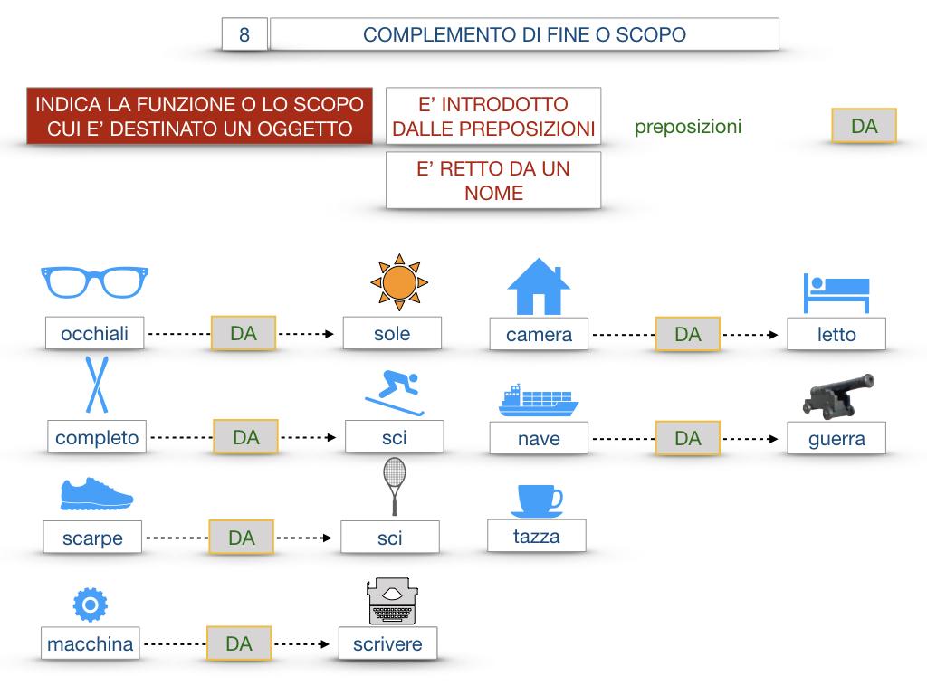 23. I COMPLEMENTI_DI CAUSA_DI FINE O SCOPO_SIMULAZIONE.148