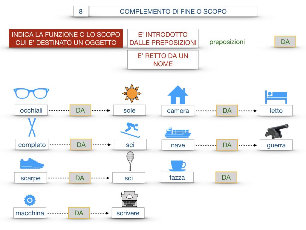 23. I COMPLEMENTI_DI CAUSA_DI FINE O SCOPO_SIMULAZIONE.149