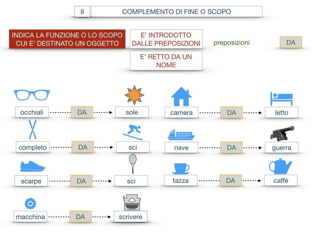 23. I COMPLEMENTI_DI CAUSA_DI FINE O SCOPO_SIMULAZIONE.150