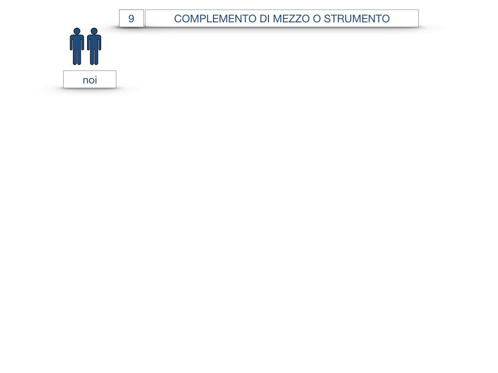 24. I COMPLEMENTI_DI MEZZO_MODO O MANIERA_SIMULAZIONE.032