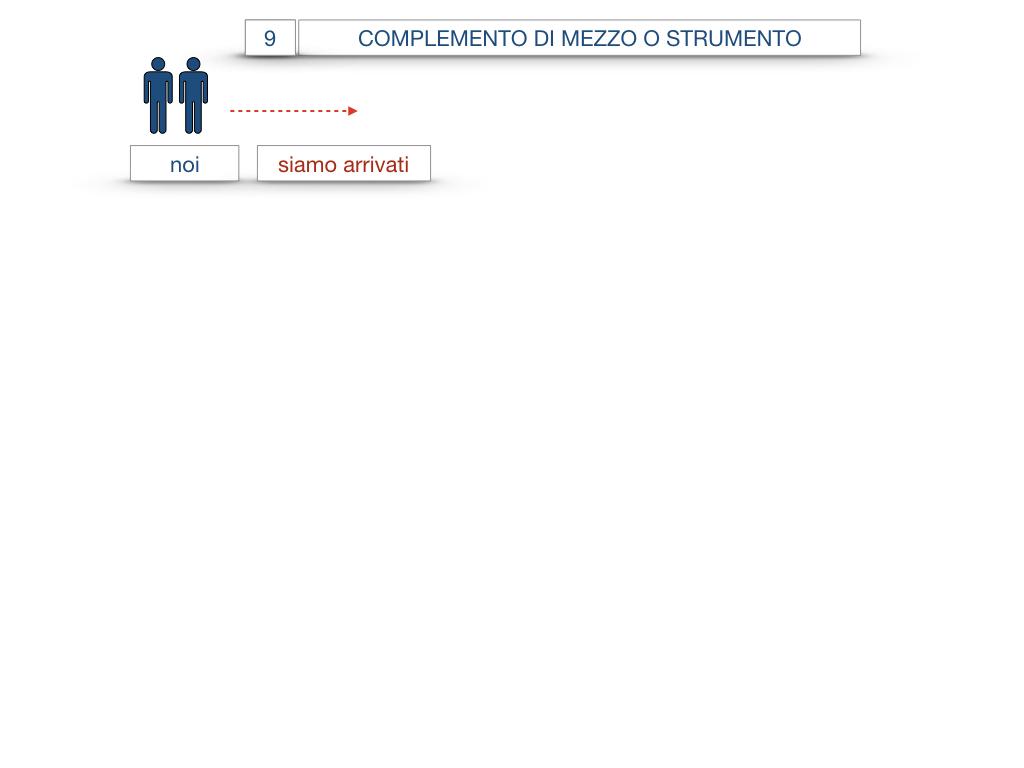 24. I COMPLEMENTI_DI MEZZO_MODO O MANIERA_SIMULAZIONE.033