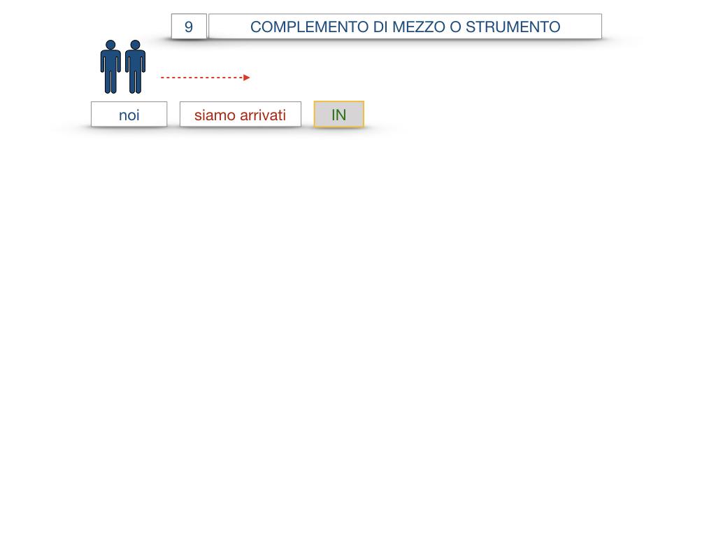 24. I COMPLEMENTI_DI MEZZO_MODO O MANIERA_SIMULAZIONE.034