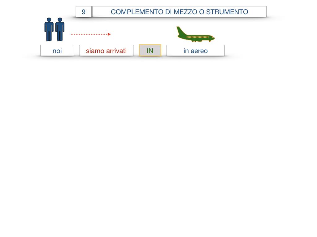 24. I COMPLEMENTI_DI MEZZO_MODO O MANIERA_SIMULAZIONE.035