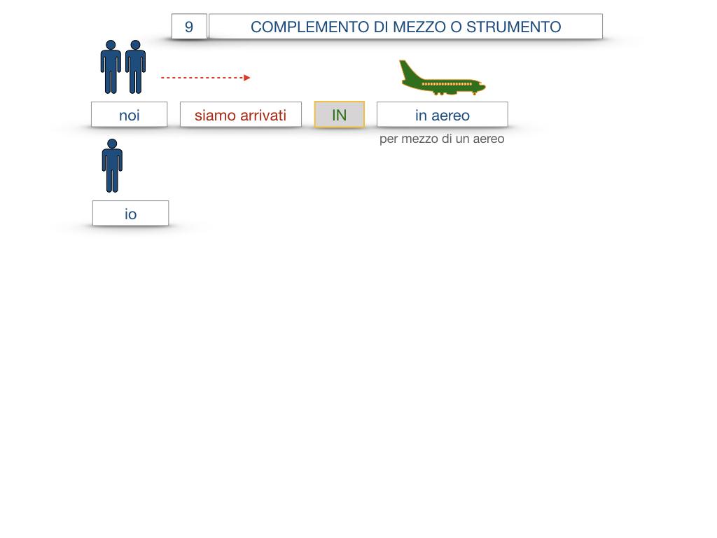 24. I COMPLEMENTI_DI MEZZO_MODO O MANIERA_SIMULAZIONE.037