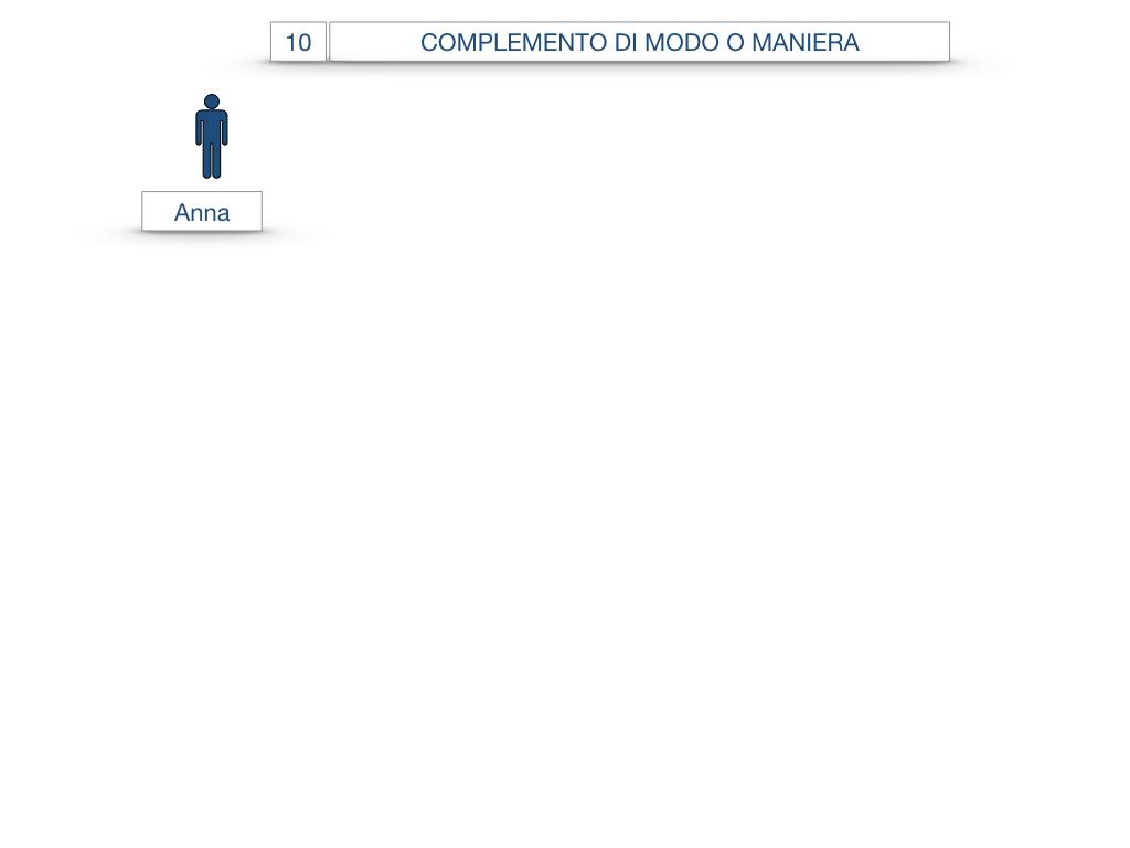 24. I COMPLEMENTI_DI MEZZO_MODO O MANIERA_SIMULAZIONE.086