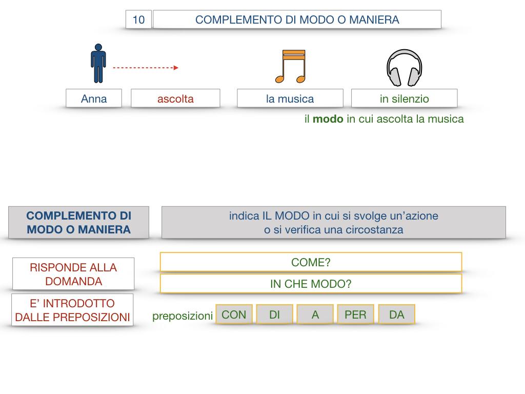 24. I COMPLEMENTI_DI MEZZO_MODO O MANIERA_SIMULAZIONE.101
