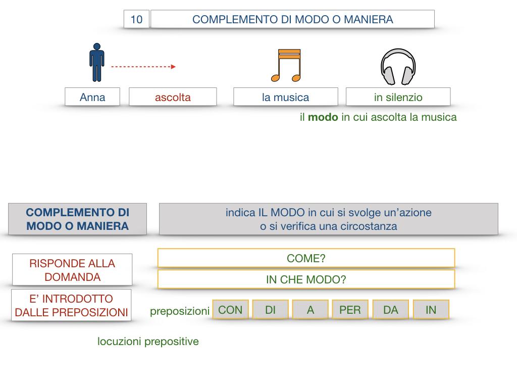 24. I COMPLEMENTI_DI MEZZO_MODO O MANIERA_SIMULAZIONE.103
