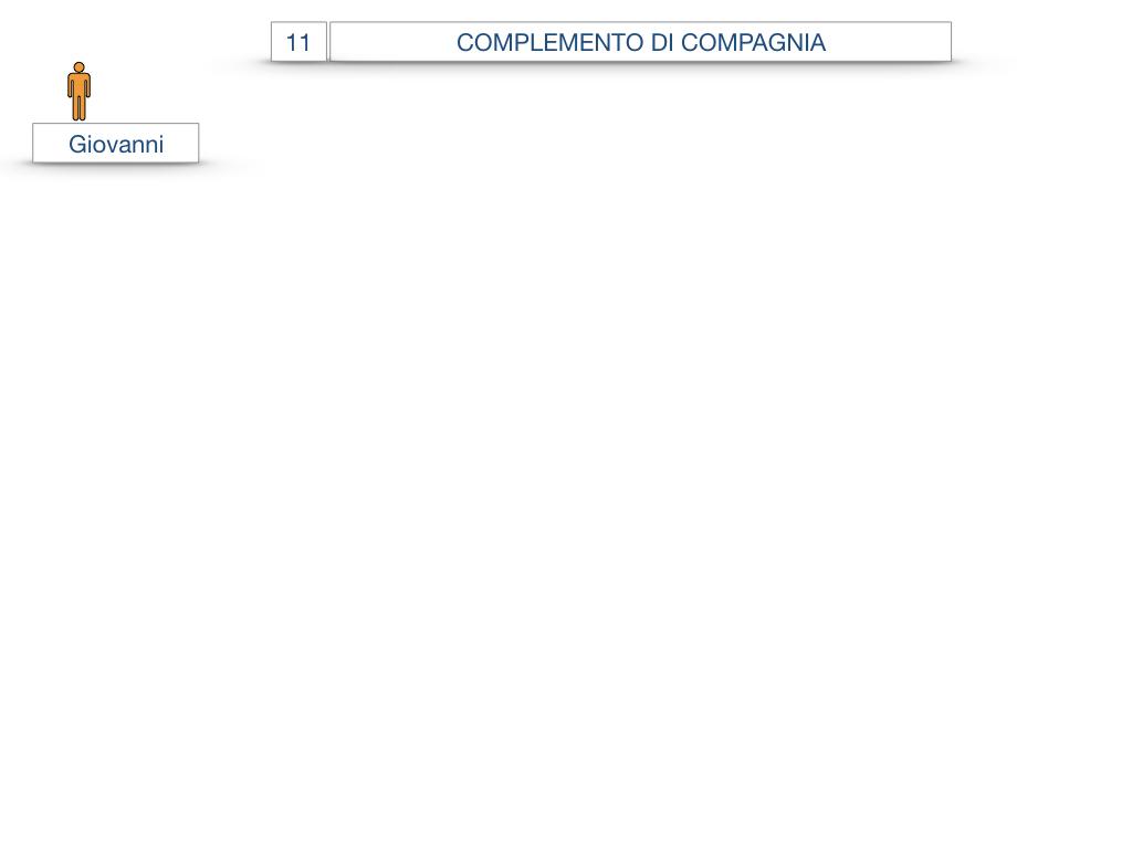 25. I COMPLEMENTI_DI COMPAGNIA_COMPLEMENTO DI RAPPORTO_SIMULAZIONE.003