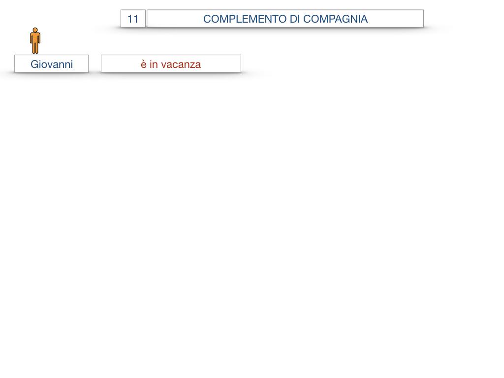 25. I COMPLEMENTI_DI COMPAGNIA_COMPLEMENTO DI RAPPORTO_SIMULAZIONE.004