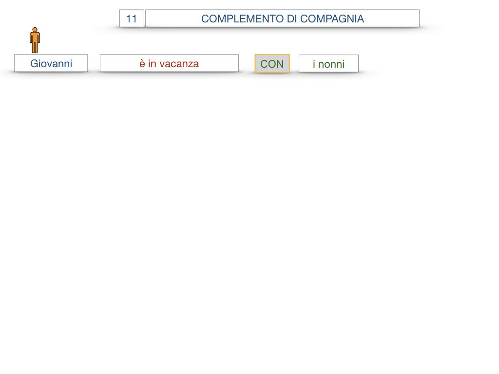 25. I COMPLEMENTI_DI COMPAGNIA_COMPLEMENTO DI RAPPORTO_SIMULAZIONE.005