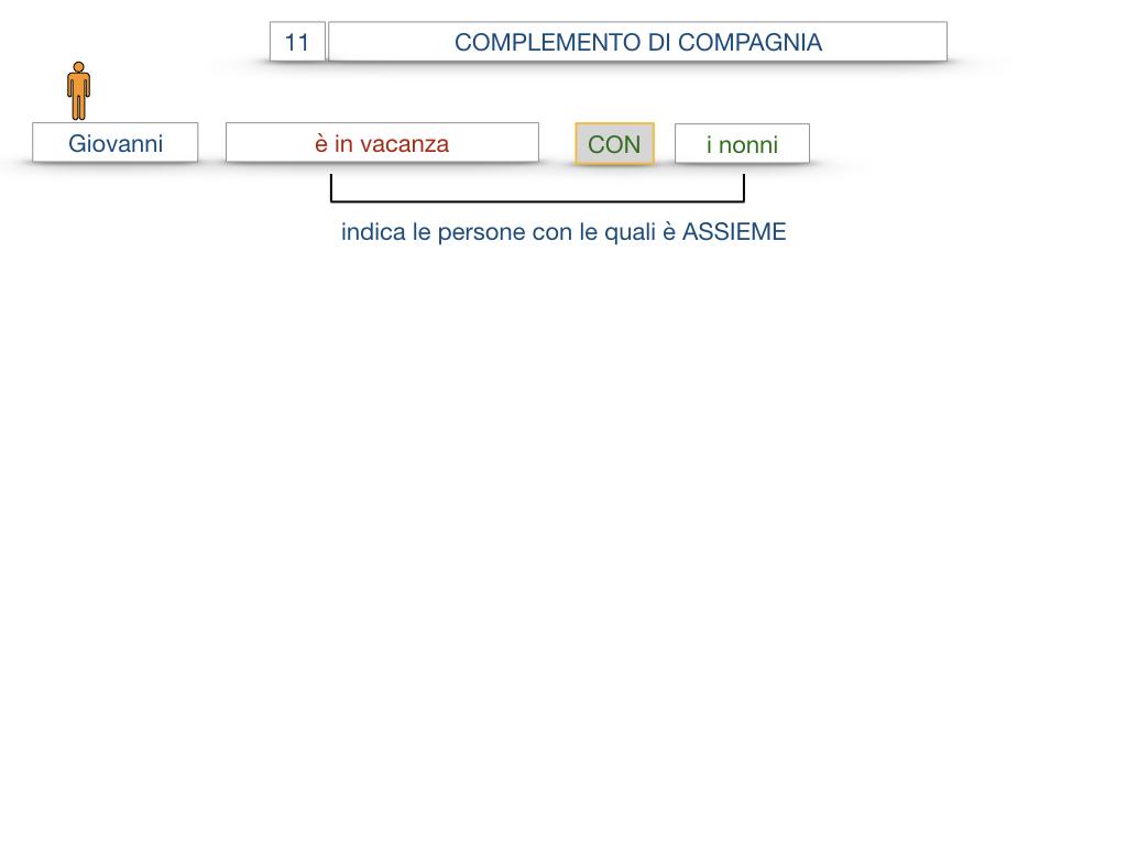 25. I COMPLEMENTI_DI COMPAGNIA_COMPLEMENTO DI RAPPORTO_SIMULAZIONE.006