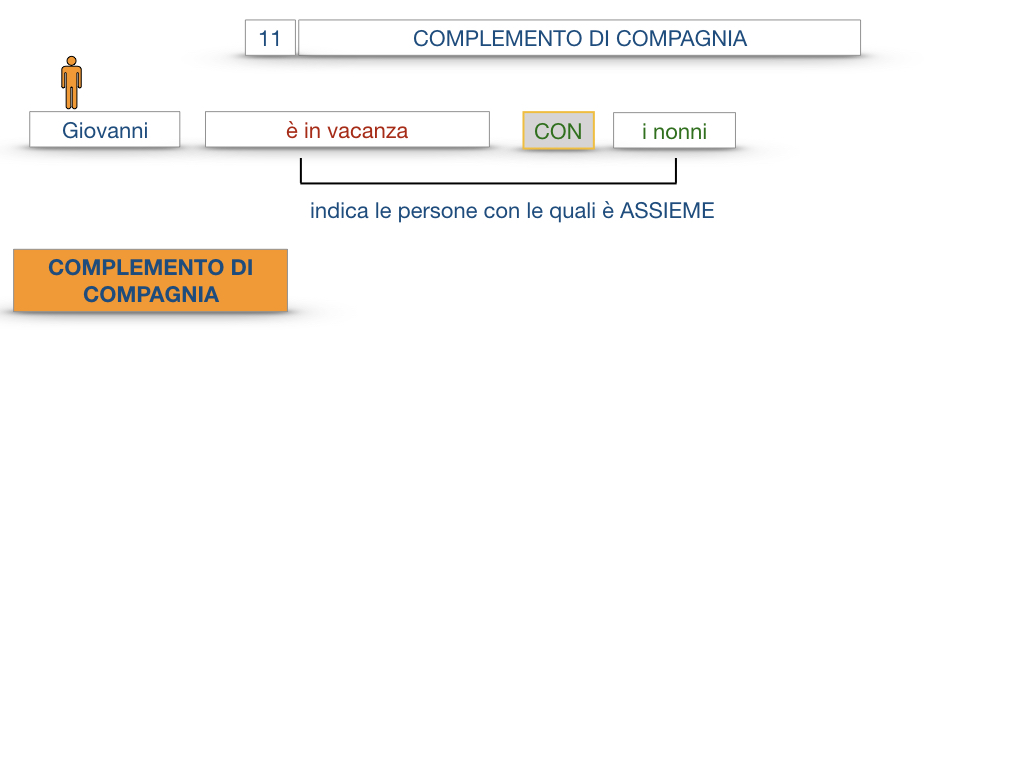 25. I COMPLEMENTI_DI COMPAGNIA_COMPLEMENTO DI RAPPORTO_SIMULAZIONE.007