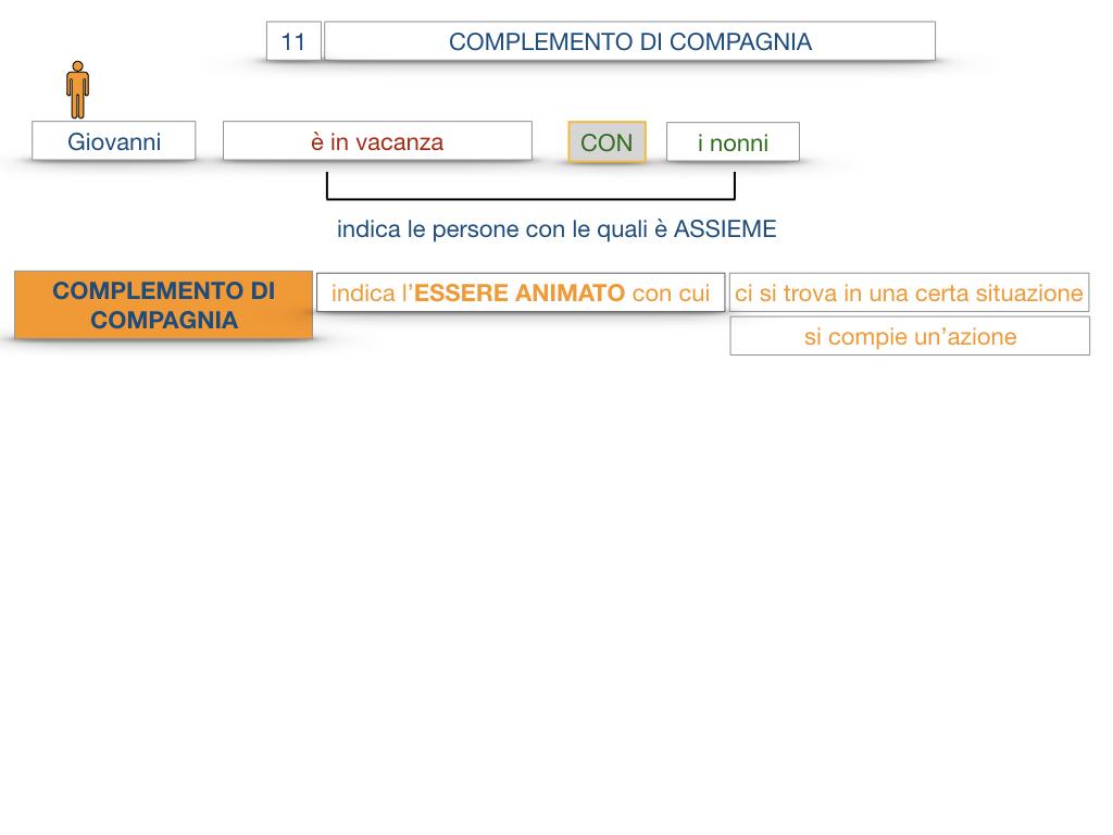 25. I COMPLEMENTI_DI COMPAGNIA_COMPLEMENTO DI RAPPORTO_SIMULAZIONE.010