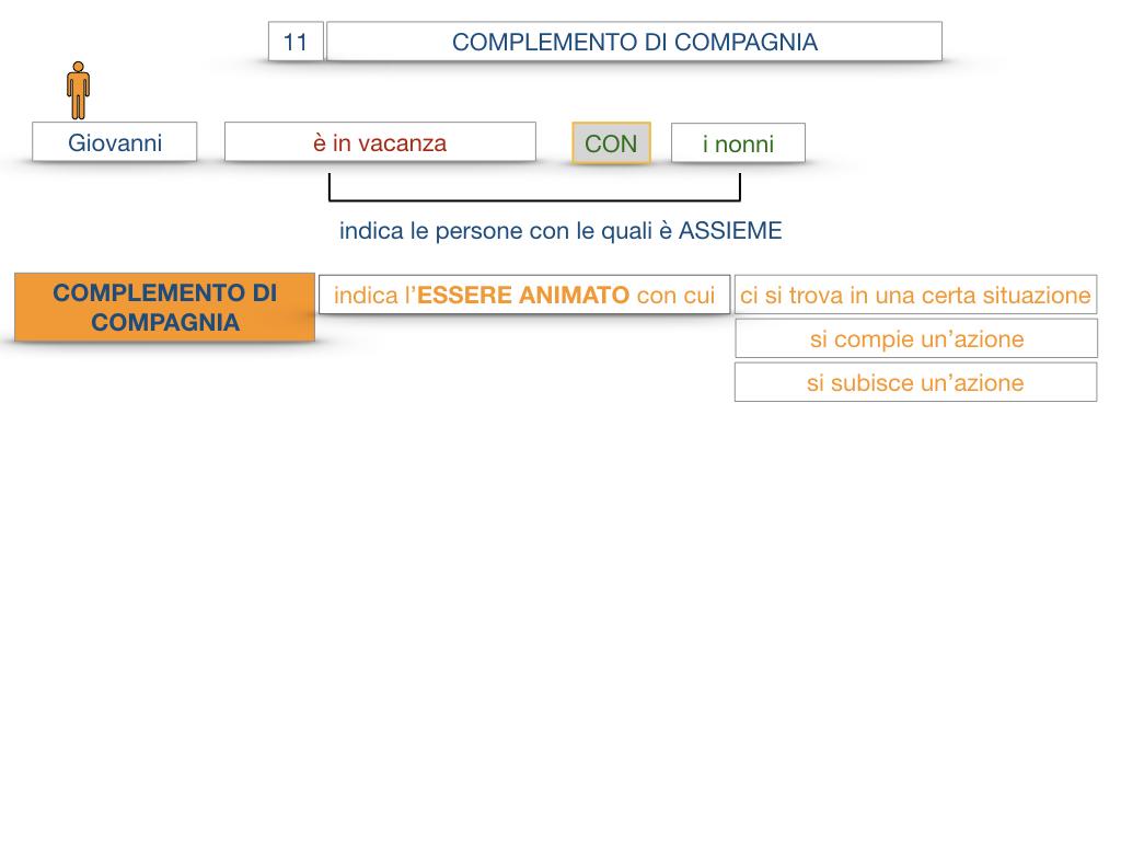 25. I COMPLEMENTI_DI COMPAGNIA_COMPLEMENTO DI RAPPORTO_SIMULAZIONE.011
