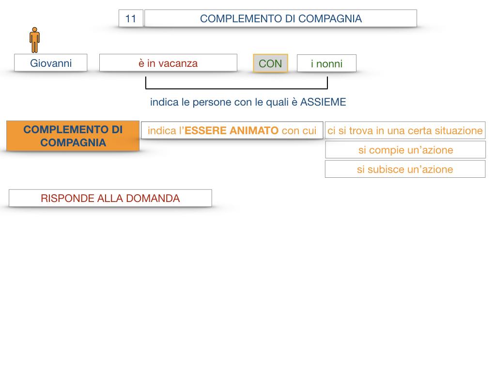 25. I COMPLEMENTI_DI COMPAGNIA_COMPLEMENTO DI RAPPORTO_SIMULAZIONE.012