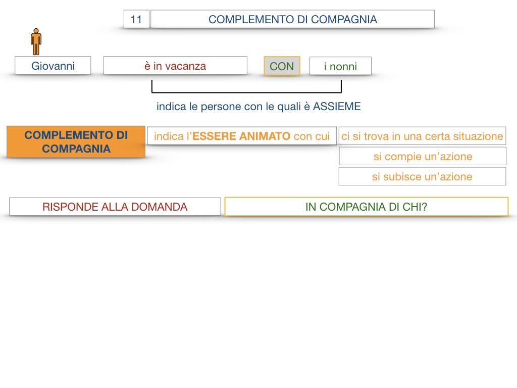 25. I COMPLEMENTI_DI COMPAGNIA_COMPLEMENTO DI RAPPORTO_SIMULAZIONE.013