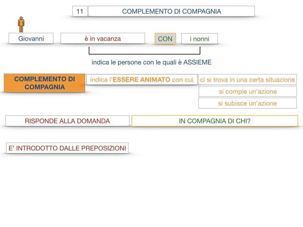 25. I COMPLEMENTI_DI COMPAGNIA_COMPLEMENTO DI RAPPORTO_SIMULAZIONE.014