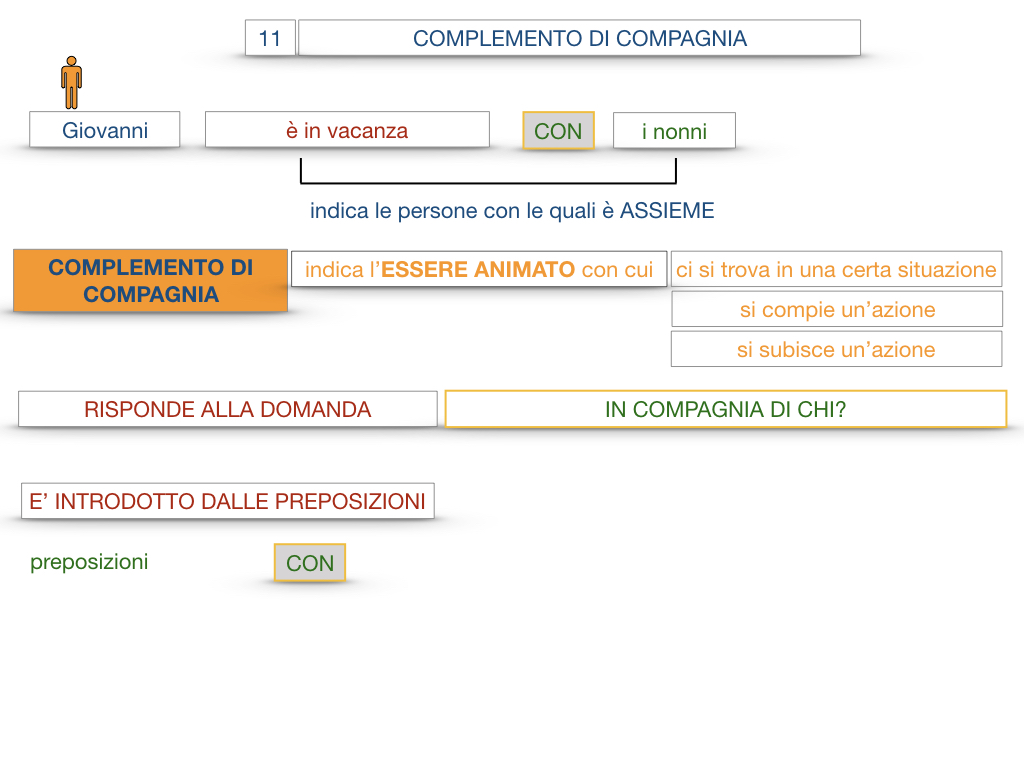 25. I COMPLEMENTI_DI COMPAGNIA_COMPLEMENTO DI RAPPORTO_SIMULAZIONE.015