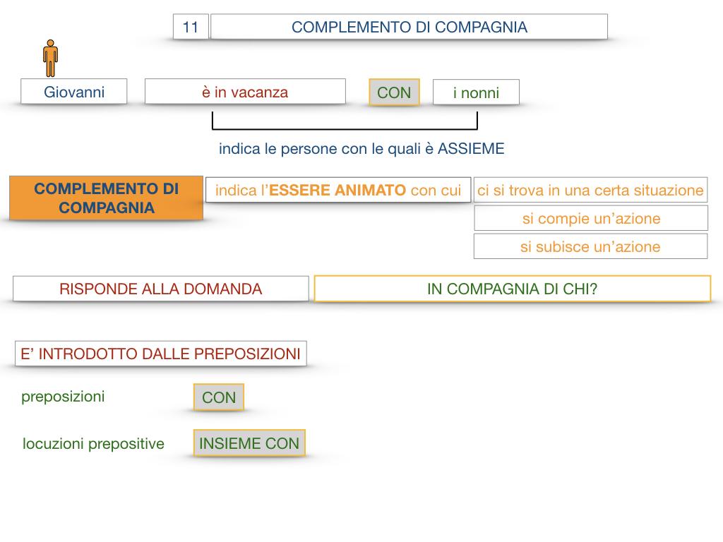25. I COMPLEMENTI_DI COMPAGNIA_COMPLEMENTO DI RAPPORTO_SIMULAZIONE.016