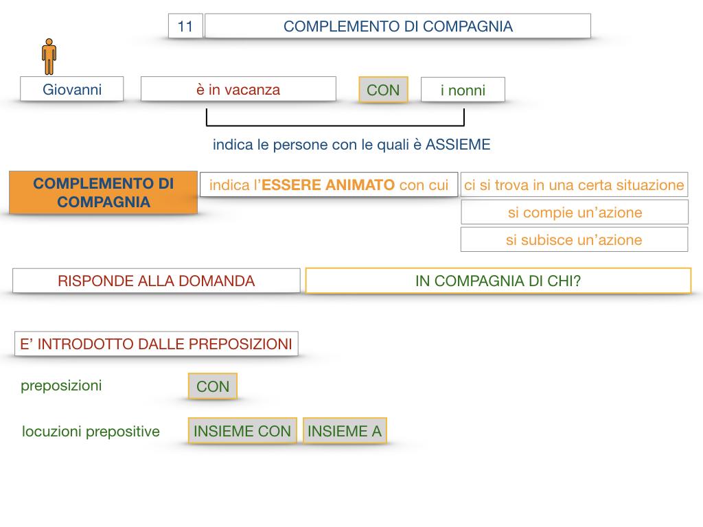 25. I COMPLEMENTI_DI COMPAGNIA_COMPLEMENTO DI RAPPORTO_SIMULAZIONE.017