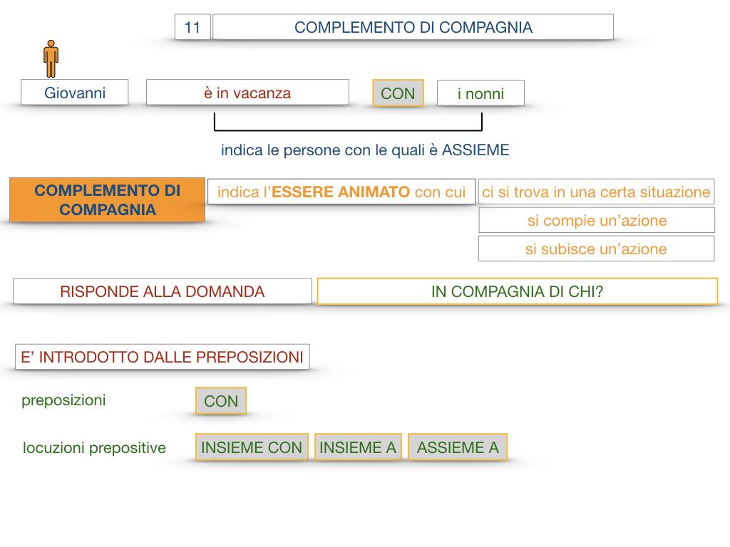 25. I COMPLEMENTI_DI COMPAGNIA_COMPLEMENTO DI RAPPORTO_SIMULAZIONE.018