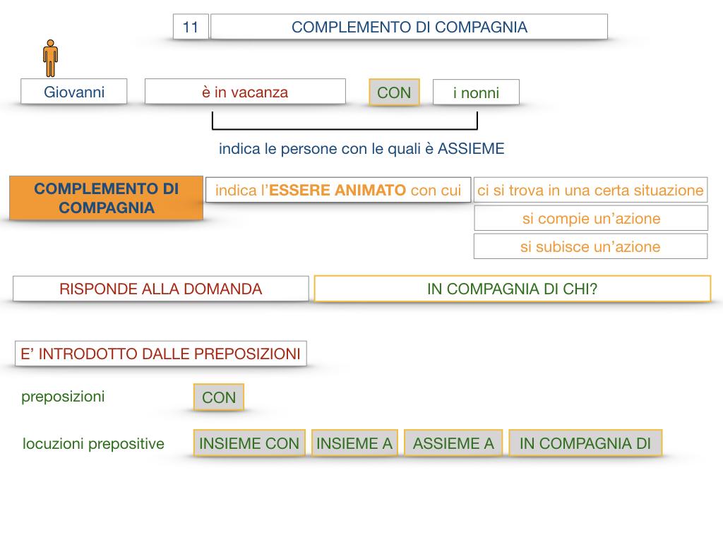 25. I COMPLEMENTI_DI COMPAGNIA_COMPLEMENTO DI RAPPORTO_SIMULAZIONE.019