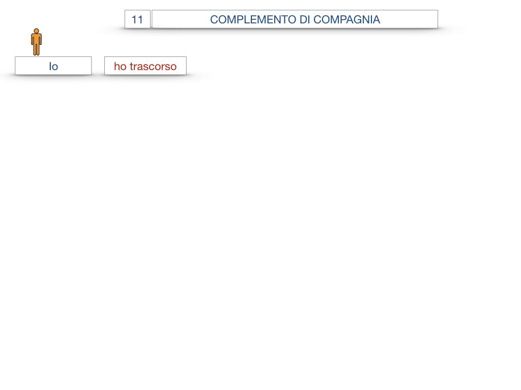25. I COMPLEMENTI_DI COMPAGNIA_COMPLEMENTO DI RAPPORTO_SIMULAZIONE.022