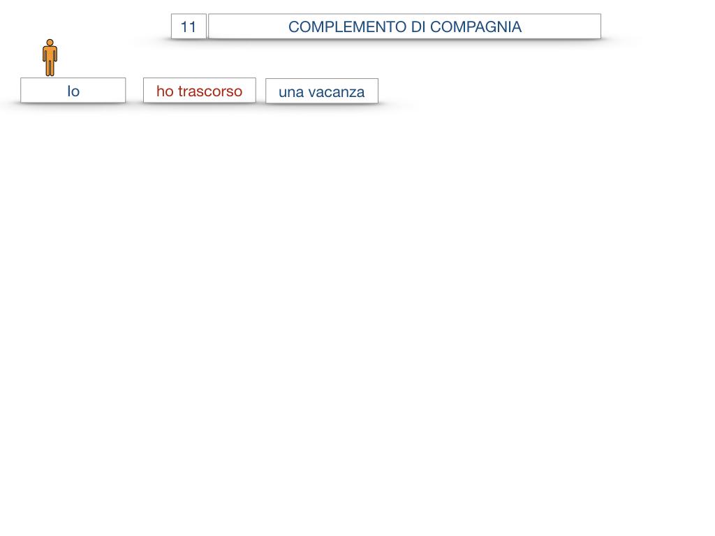 25. I COMPLEMENTI_DI COMPAGNIA_COMPLEMENTO DI RAPPORTO_SIMULAZIONE.023