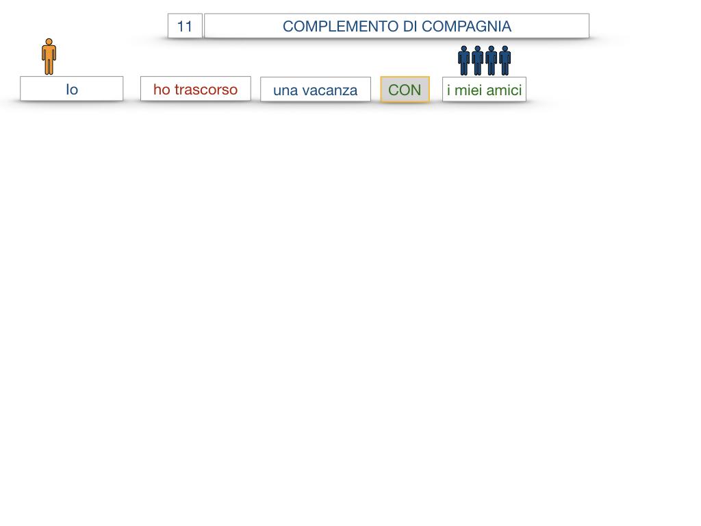 25. I COMPLEMENTI_DI COMPAGNIA_COMPLEMENTO DI RAPPORTO_SIMULAZIONE.024