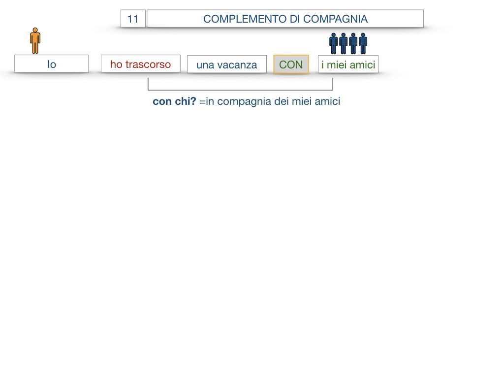 25. I COMPLEMENTI_DI COMPAGNIA_COMPLEMENTO DI RAPPORTO_SIMULAZIONE.025