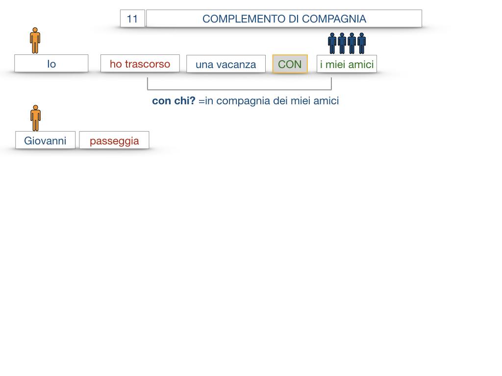 25. I COMPLEMENTI_DI COMPAGNIA_COMPLEMENTO DI RAPPORTO_SIMULAZIONE.027