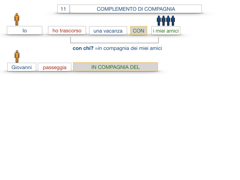 25. I COMPLEMENTI_DI COMPAGNIA_COMPLEMENTO DI RAPPORTO_SIMULAZIONE.028