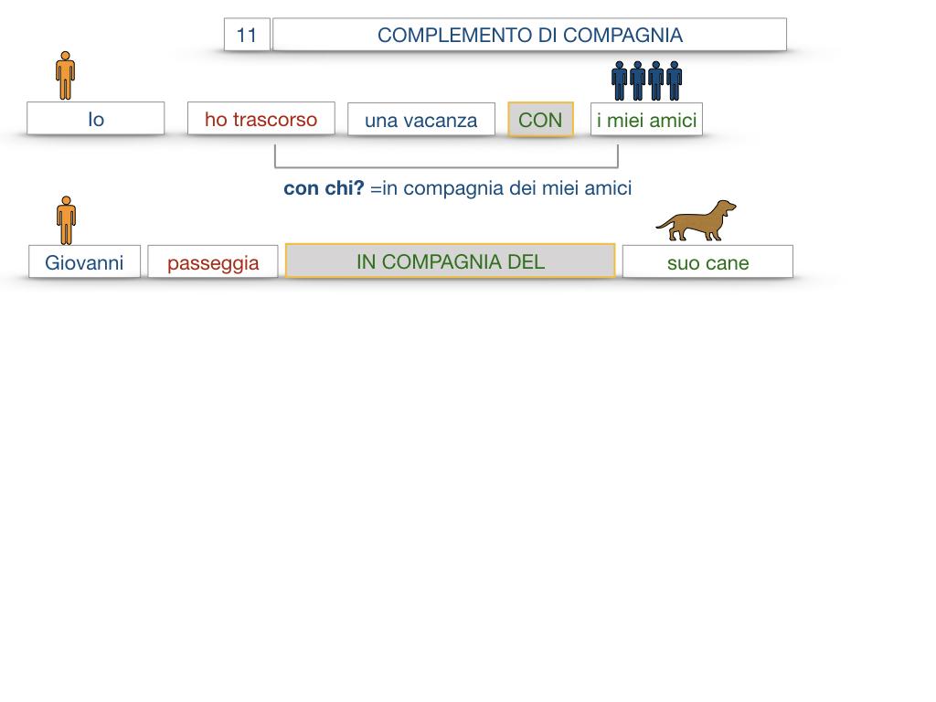 25. I COMPLEMENTI_DI COMPAGNIA_COMPLEMENTO DI RAPPORTO_SIMULAZIONE.029