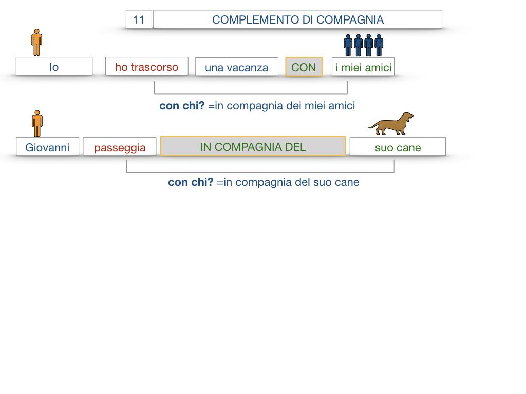 25. I COMPLEMENTI_DI COMPAGNIA_COMPLEMENTO DI RAPPORTO_SIMULAZIONE.030