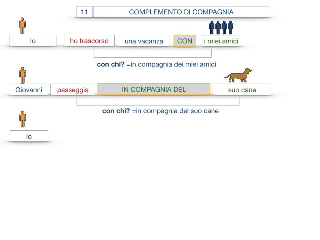 25. I COMPLEMENTI_DI COMPAGNIA_COMPLEMENTO DI RAPPORTO_SIMULAZIONE.031