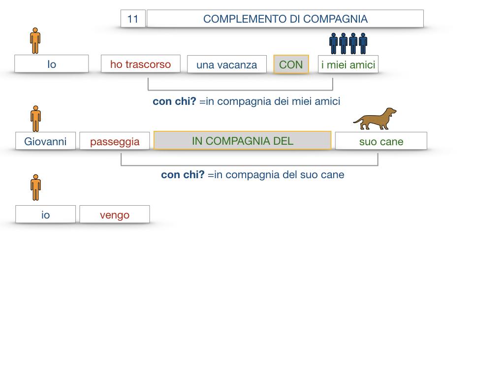 25. I COMPLEMENTI_DI COMPAGNIA_COMPLEMENTO DI RAPPORTO_SIMULAZIONE.032
