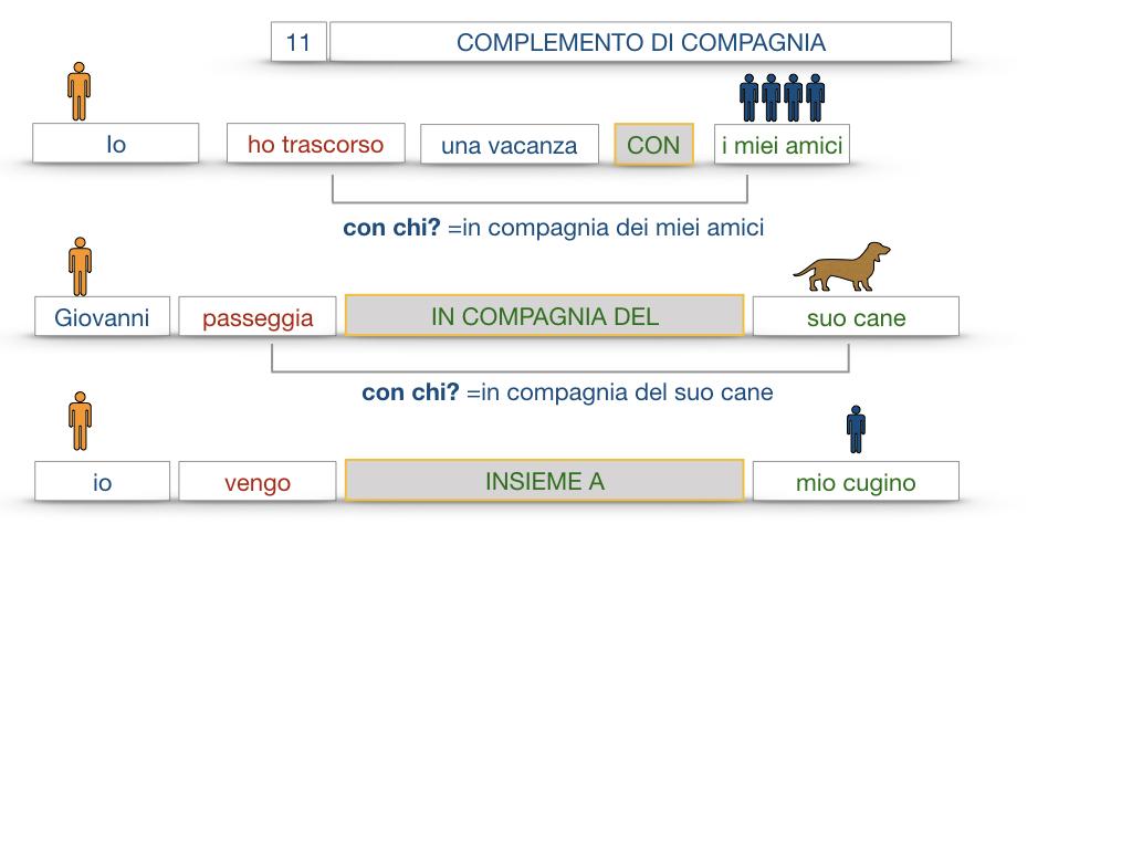 25. I COMPLEMENTI_DI COMPAGNIA_COMPLEMENTO DI RAPPORTO_SIMULAZIONE.033