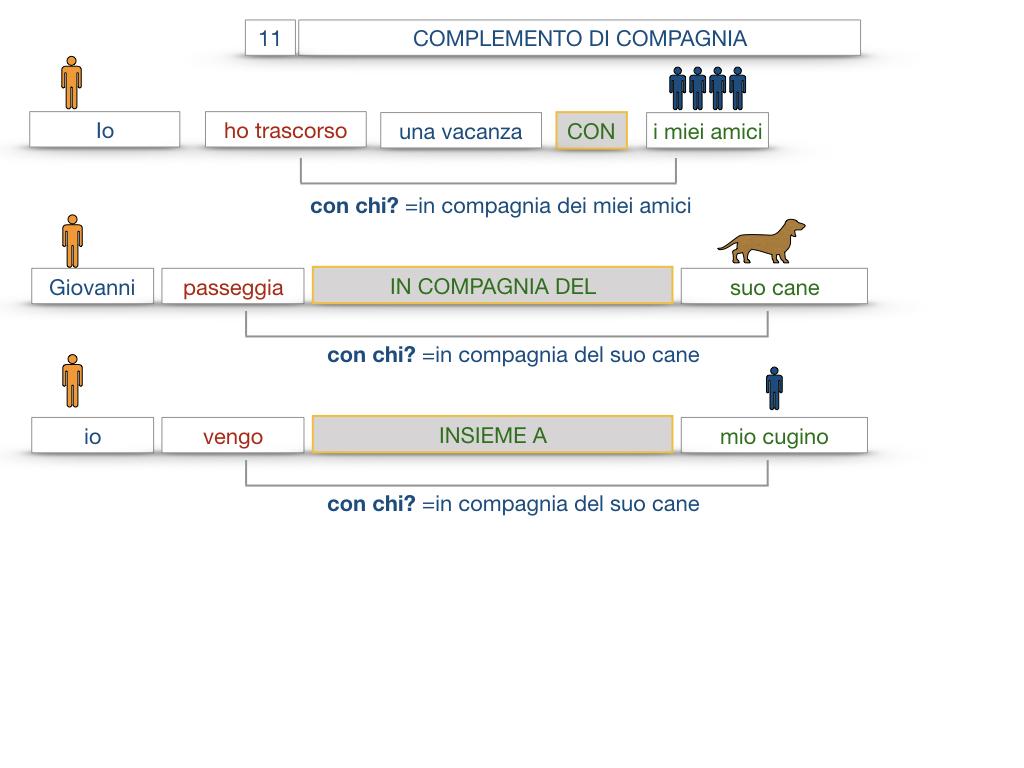 25. I COMPLEMENTI_DI COMPAGNIA_COMPLEMENTO DI RAPPORTO_SIMULAZIONE.034