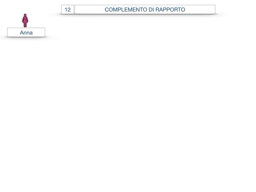 25. I COMPLEMENTI_DI COMPAGNIA_COMPLEMENTO DI RAPPORTO_SIMULAZIONE.036