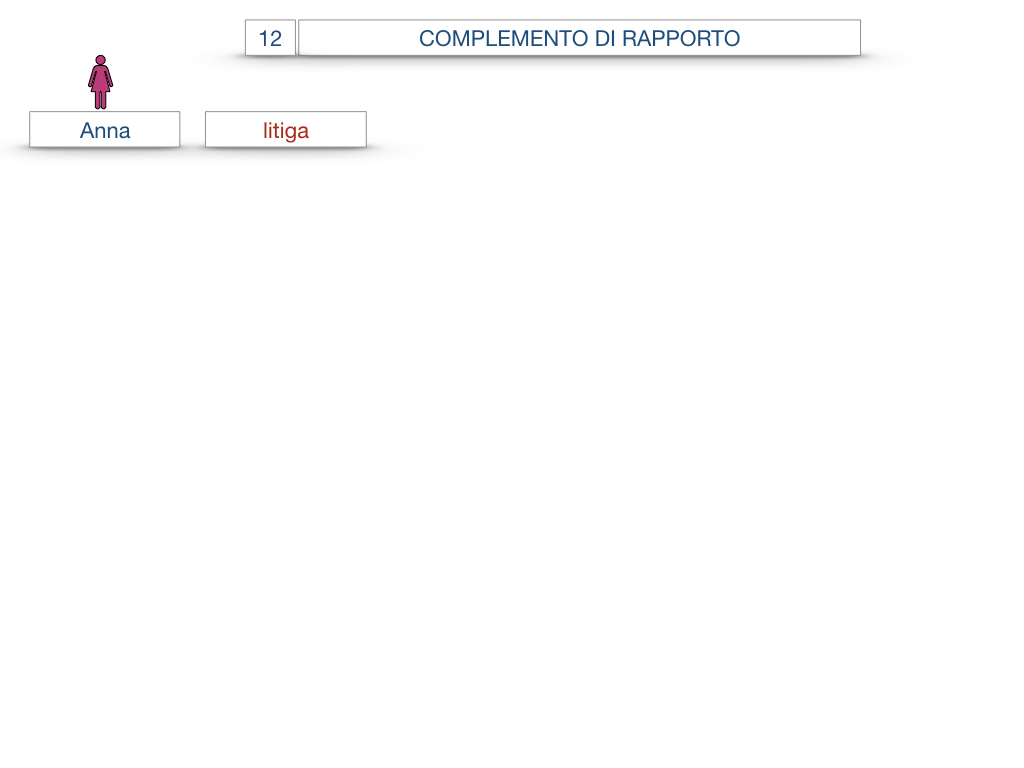 25. I COMPLEMENTI_DI COMPAGNIA_COMPLEMENTO DI RAPPORTO_SIMULAZIONE.037