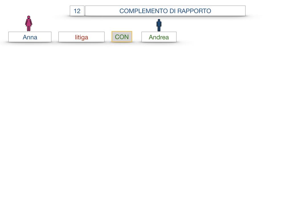25. I COMPLEMENTI_DI COMPAGNIA_COMPLEMENTO DI RAPPORTO_SIMULAZIONE.038