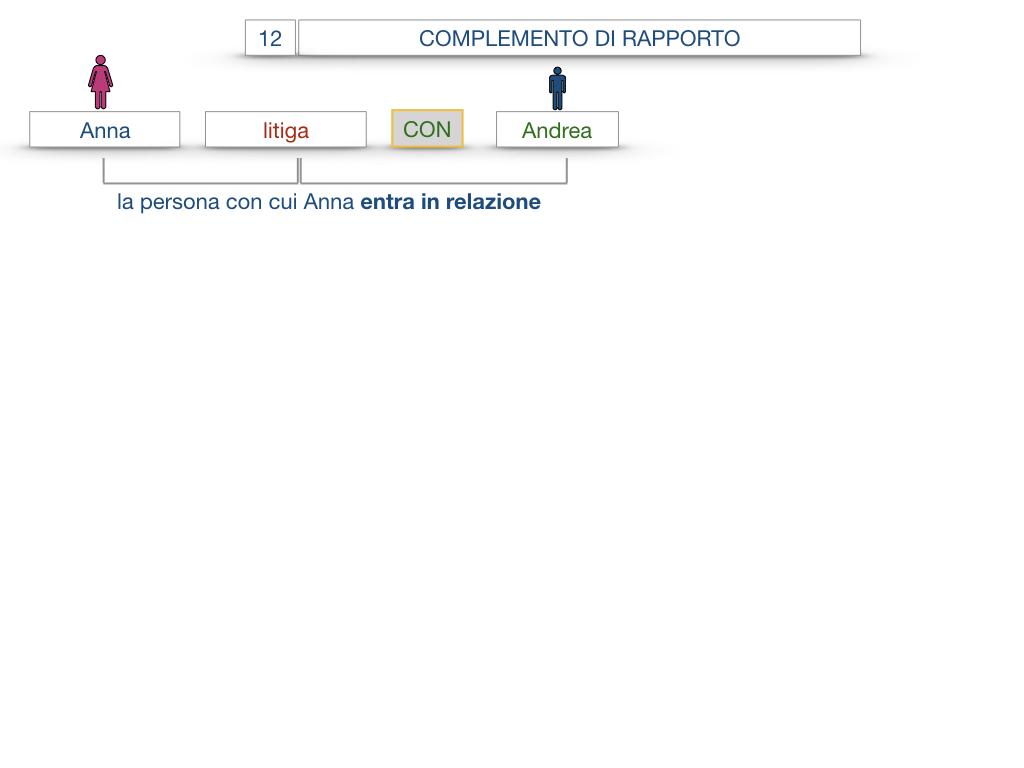 25. I COMPLEMENTI_DI COMPAGNIA_COMPLEMENTO DI RAPPORTO_SIMULAZIONE.039