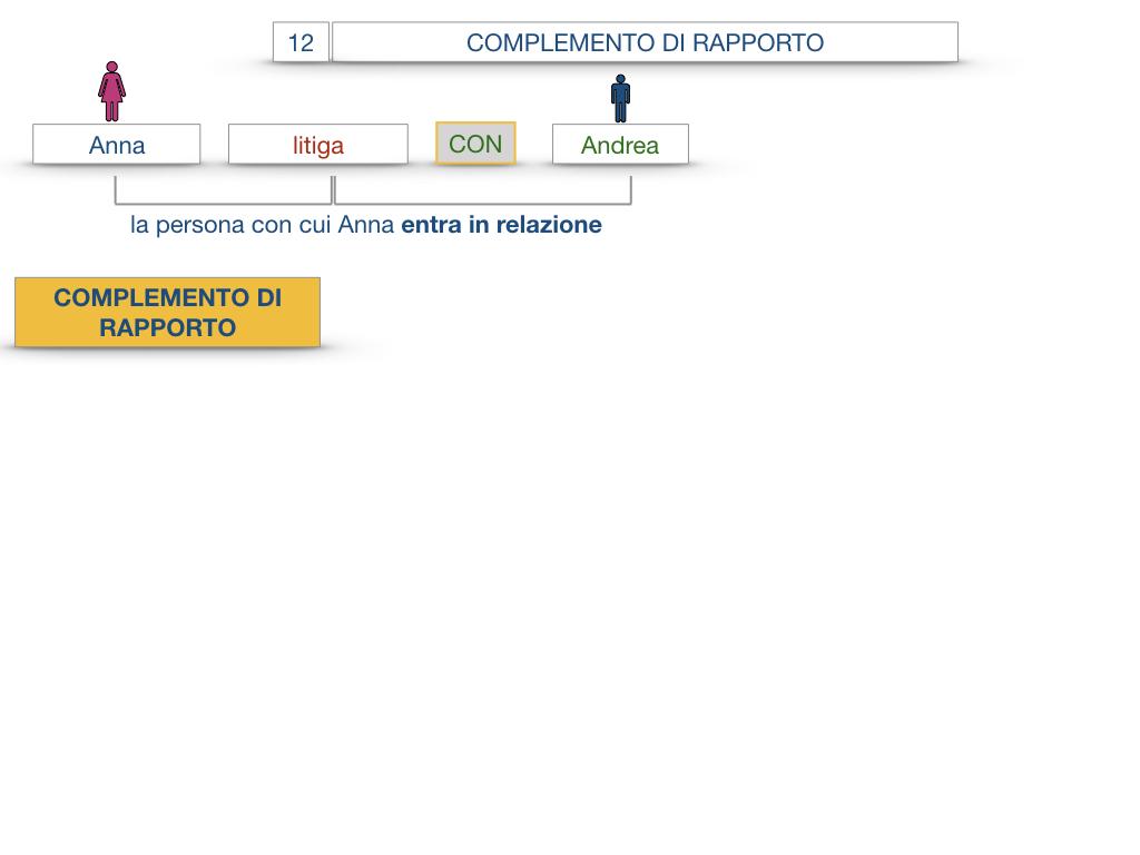 25. I COMPLEMENTI_DI COMPAGNIA_COMPLEMENTO DI RAPPORTO_SIMULAZIONE.040