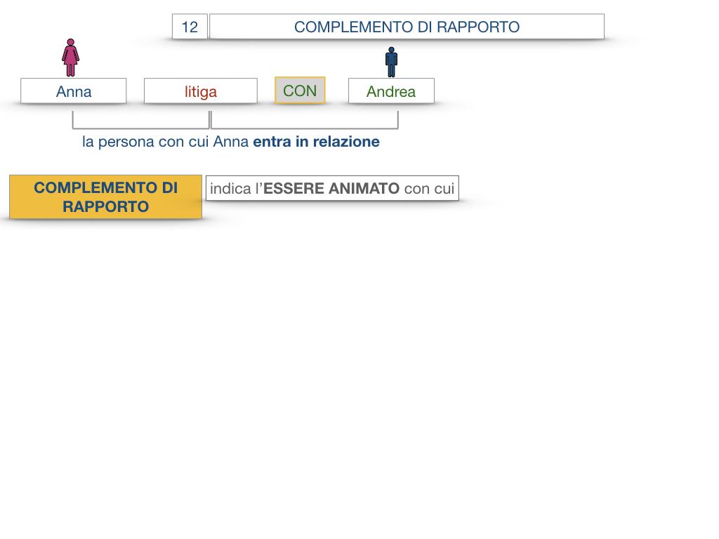 25. I COMPLEMENTI_DI COMPAGNIA_COMPLEMENTO DI RAPPORTO_SIMULAZIONE.041