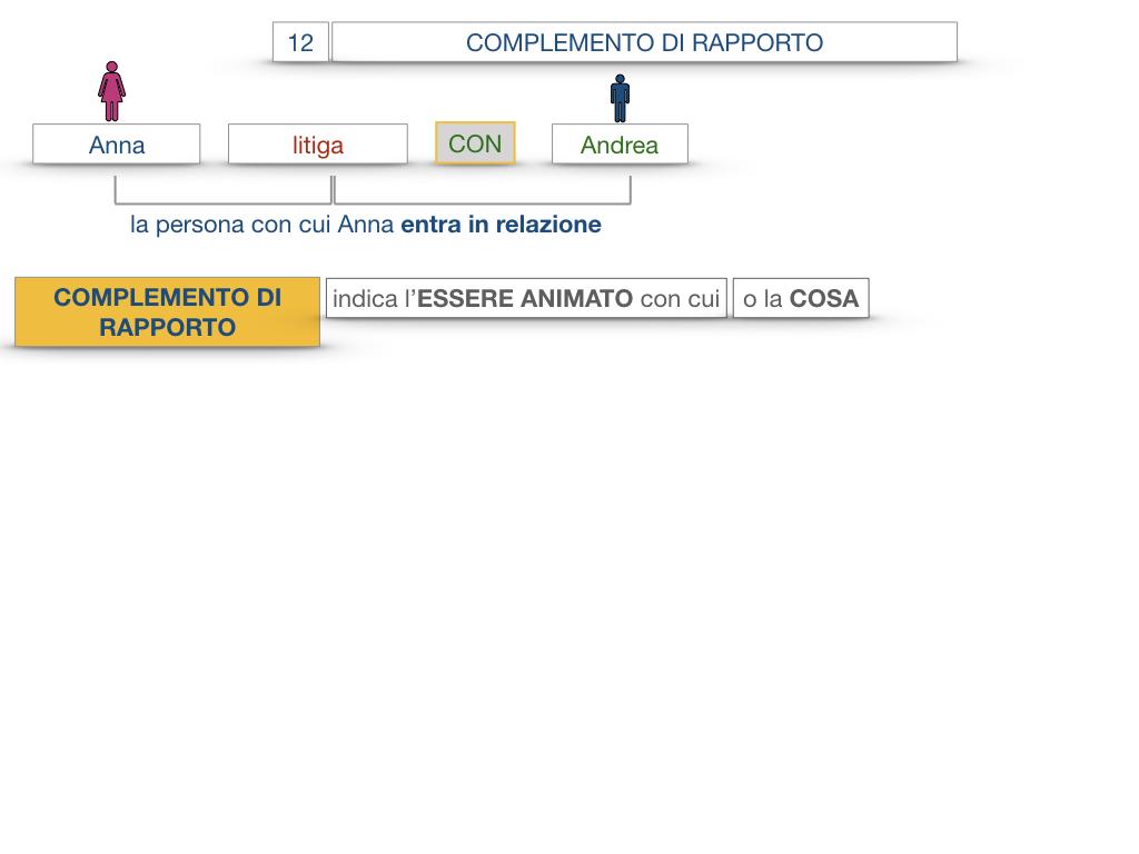25. I COMPLEMENTI_DI COMPAGNIA_COMPLEMENTO DI RAPPORTO_SIMULAZIONE.042