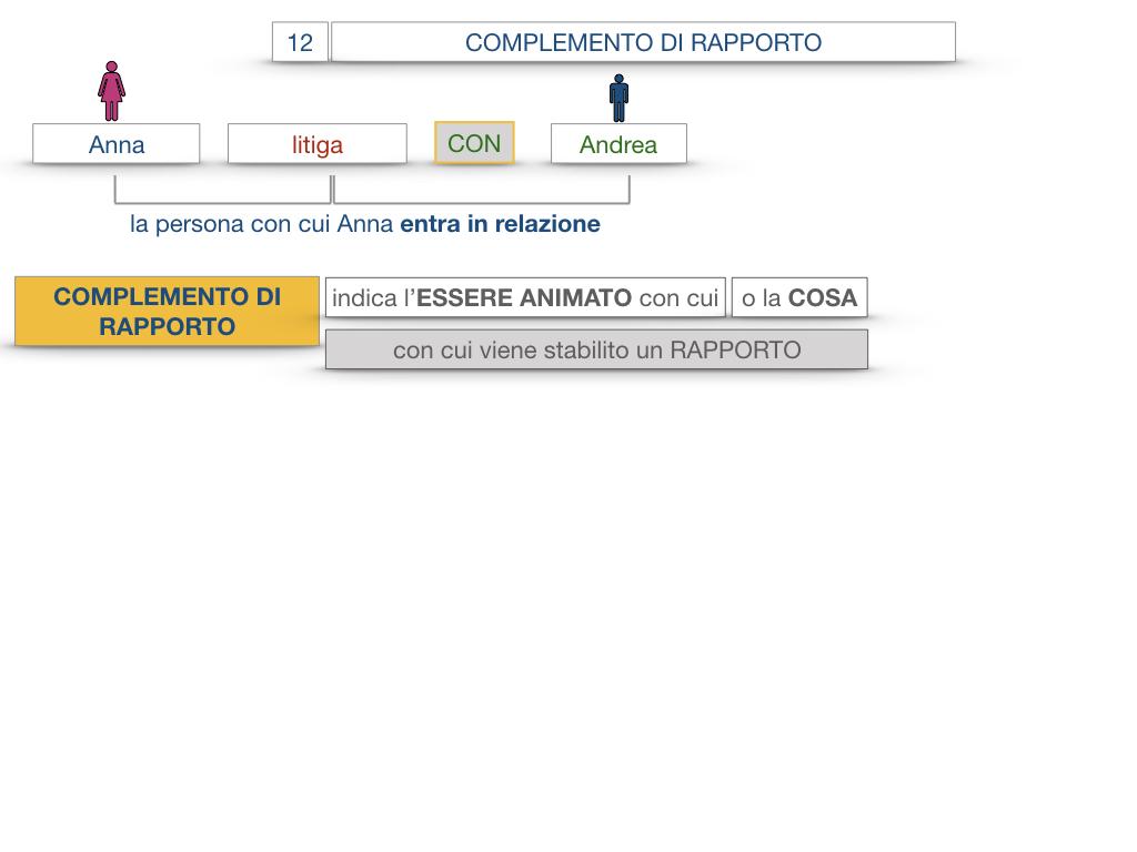 25. I COMPLEMENTI_DI COMPAGNIA_COMPLEMENTO DI RAPPORTO_SIMULAZIONE.043
