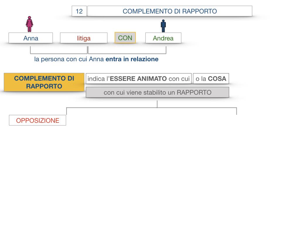25. I COMPLEMENTI_DI COMPAGNIA_COMPLEMENTO DI RAPPORTO_SIMULAZIONE.044